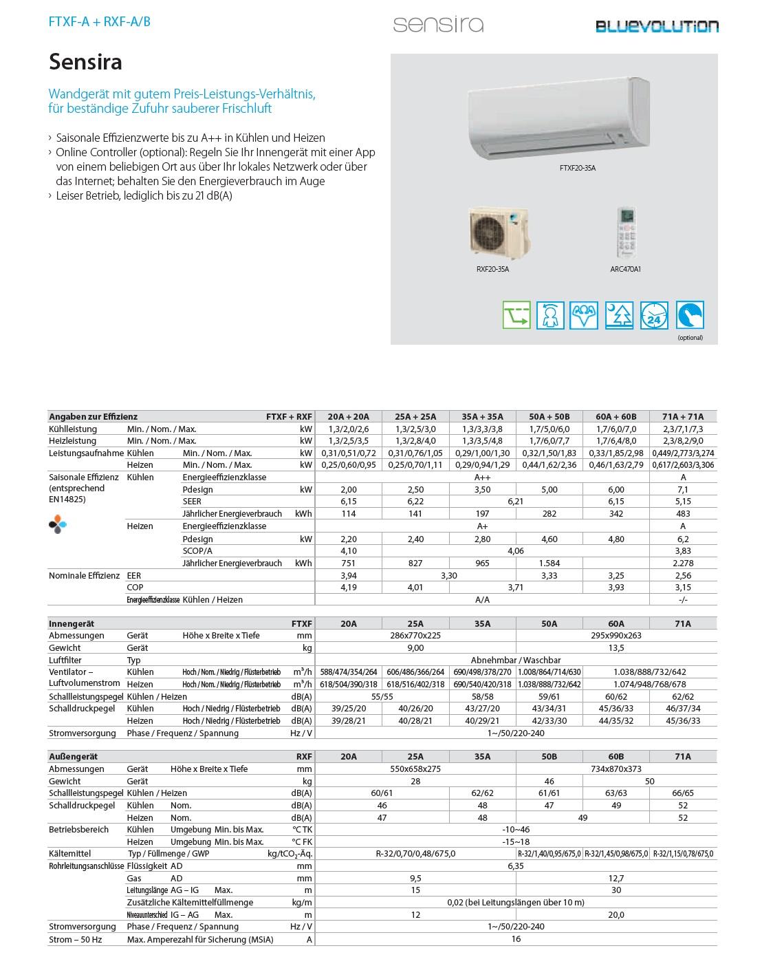 Klimaanlagen Daikin Mono Split 21000 Btu Serie Sensira FTXF-A A++/A+