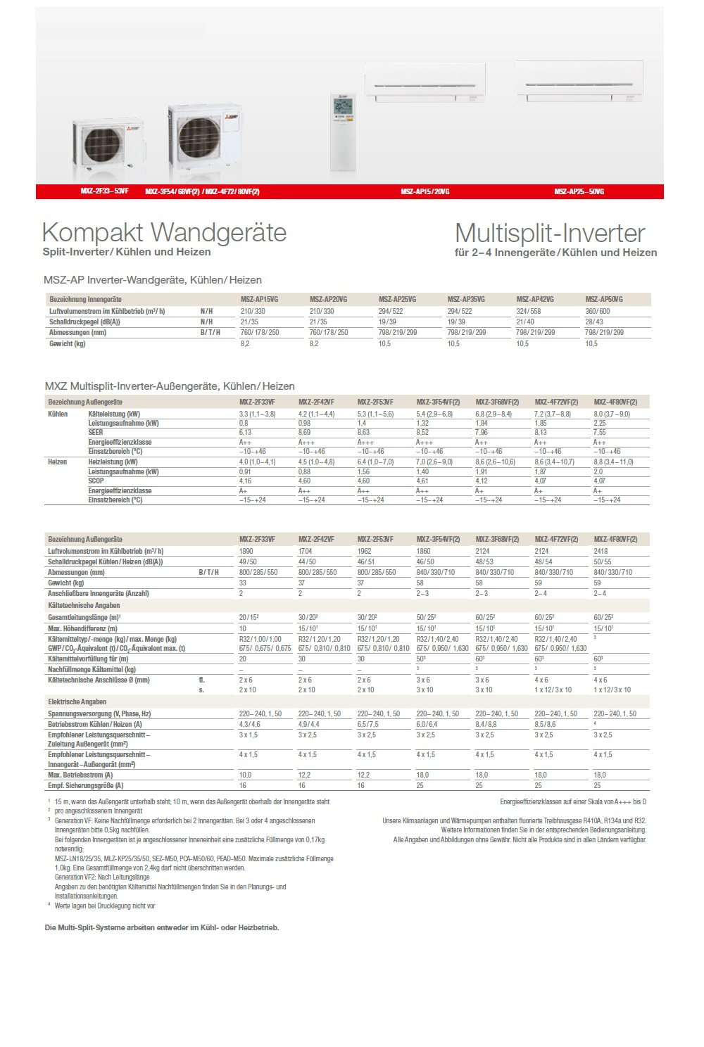 Klimaanlagen Mitsubishi Quadri 7+7+7+7 MSZ-AP-VGK MXZ-4F80VF