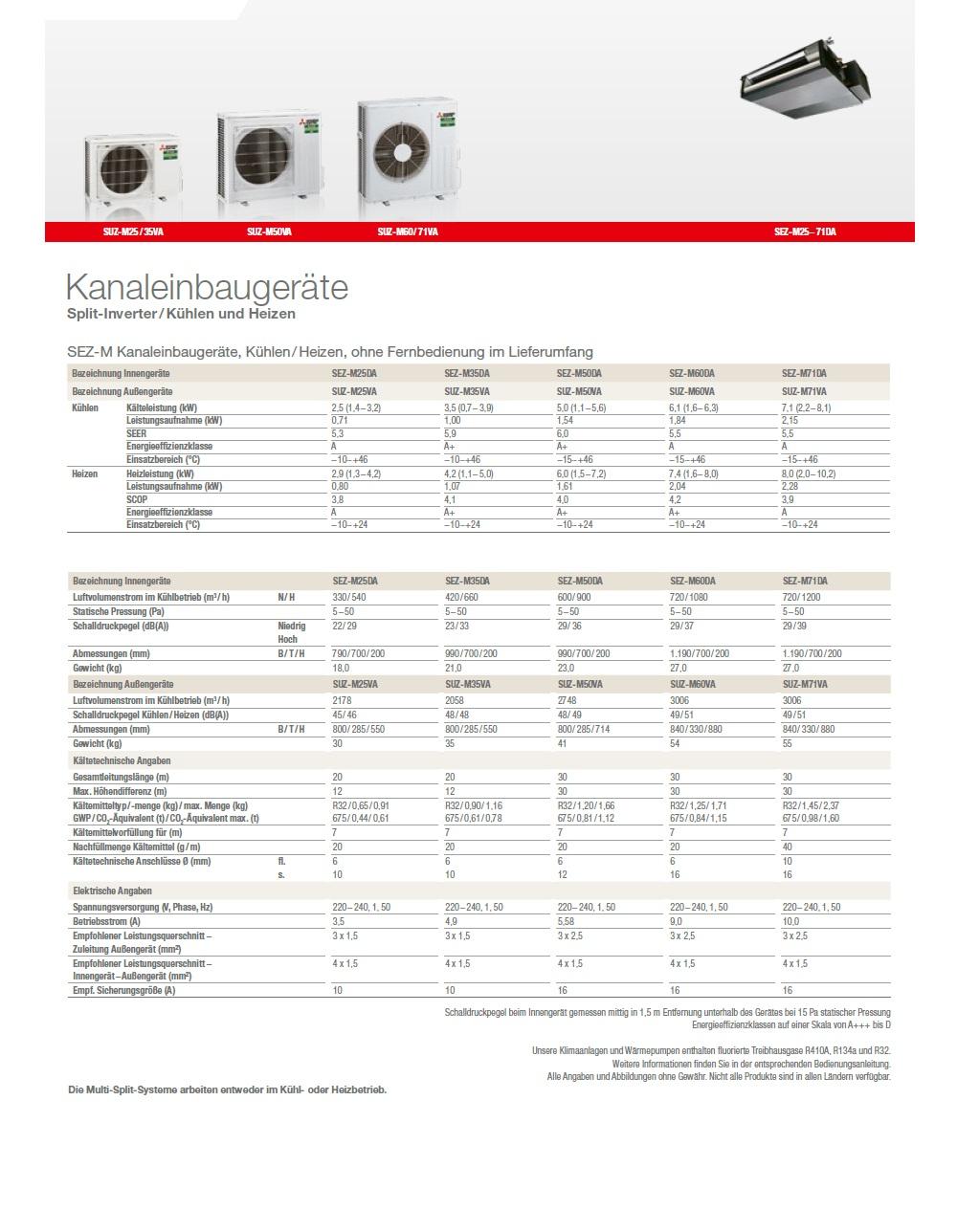 Klimaanlagen Mitsubishi Mono Split 21 Btu Kanaleinbaugeräte SEZ-M