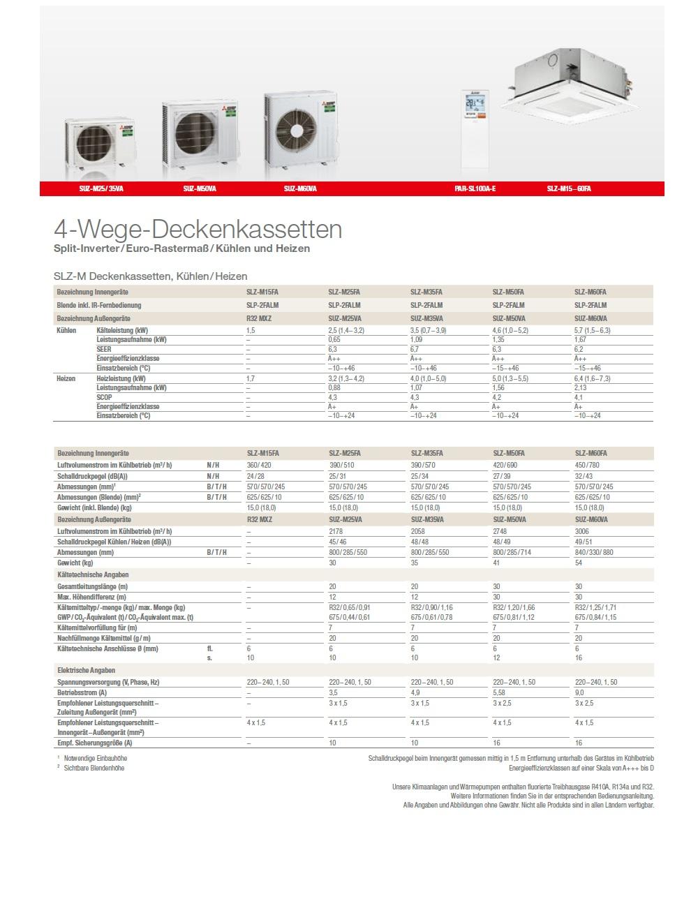 Klimaanlagen Mitsubishi Mono Split 9 Btu Kassettengerät SLZ-M