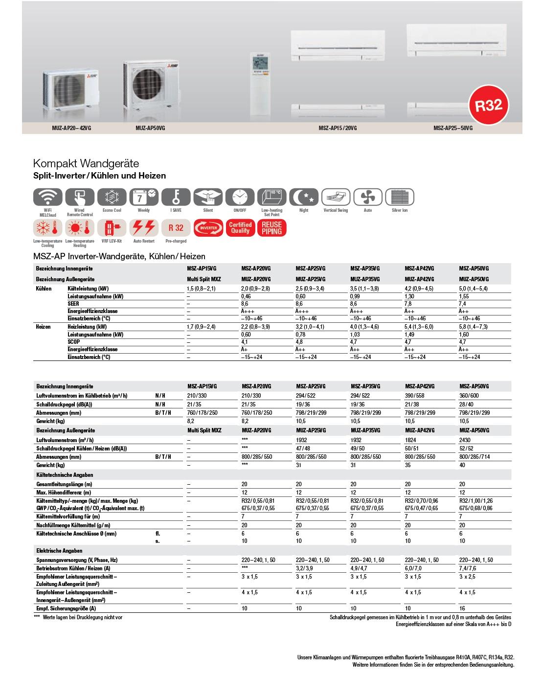 Klimaanlagen Mitsubishi Mono Split 9000 Btu  A+++/A++