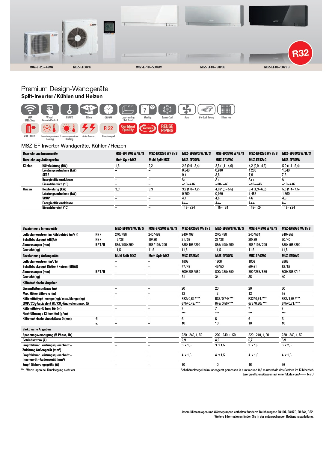 Mitsubishi Inneneinheit 12000 Btu Premium Weiß