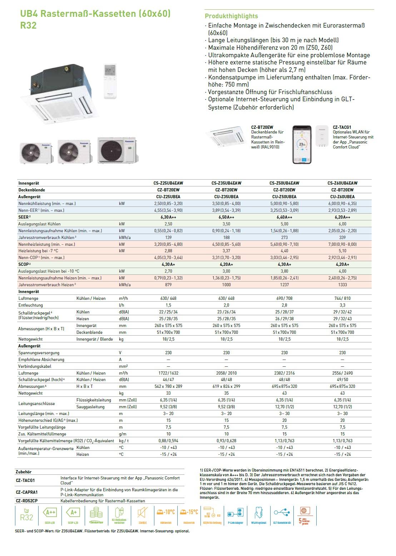 Klimaanlagen Panasonic Mono Split 18000 Btu CS-Z50UB4EAW CU-Z50UBEA