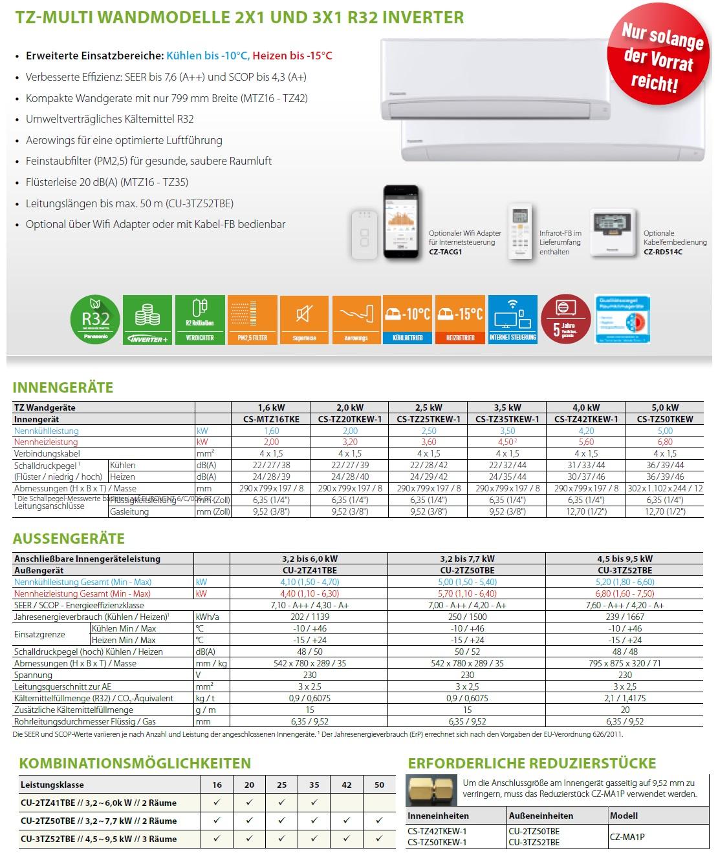 Klimaanlagen Panasonic Duo Split 5000+12000 TZ Kompakt CU-2TZ41TBE