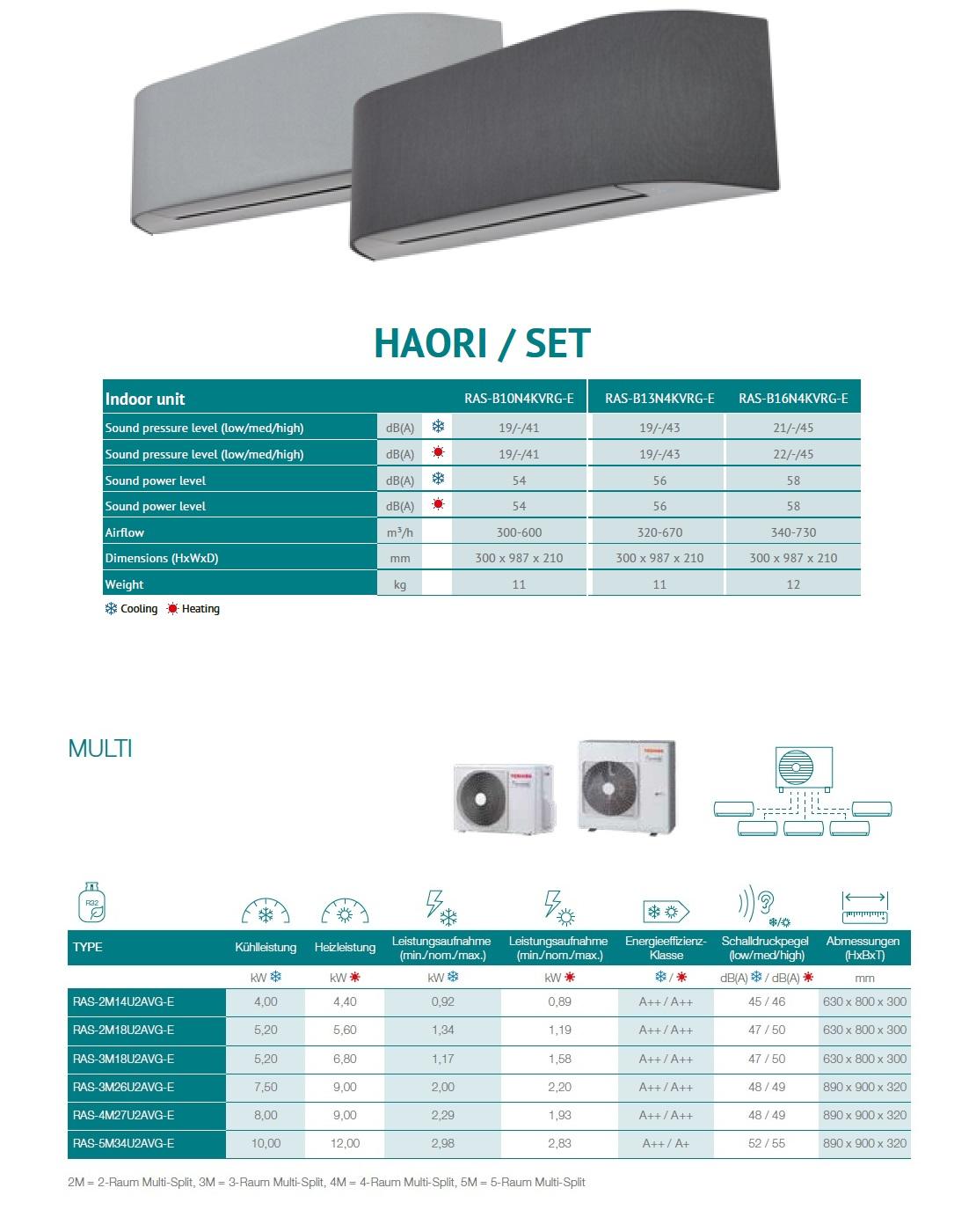 Klimaanlagen Toshiba Trio Split 9+12+12 Haori RAS-3M18U2AVG-E